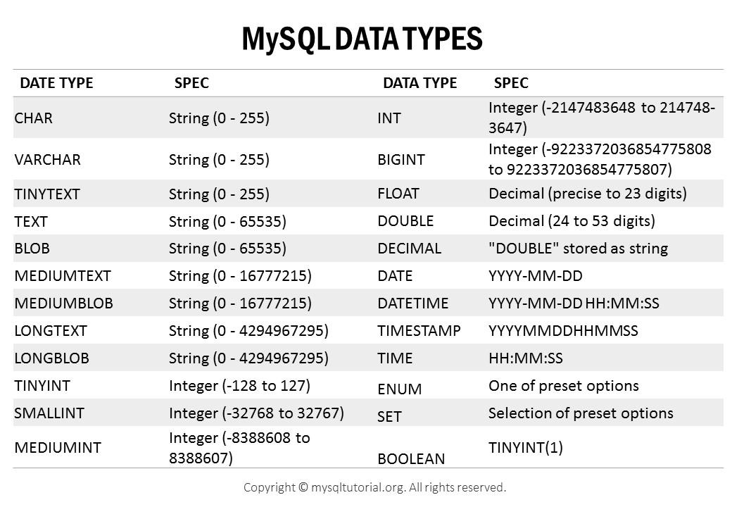 bigint data type python